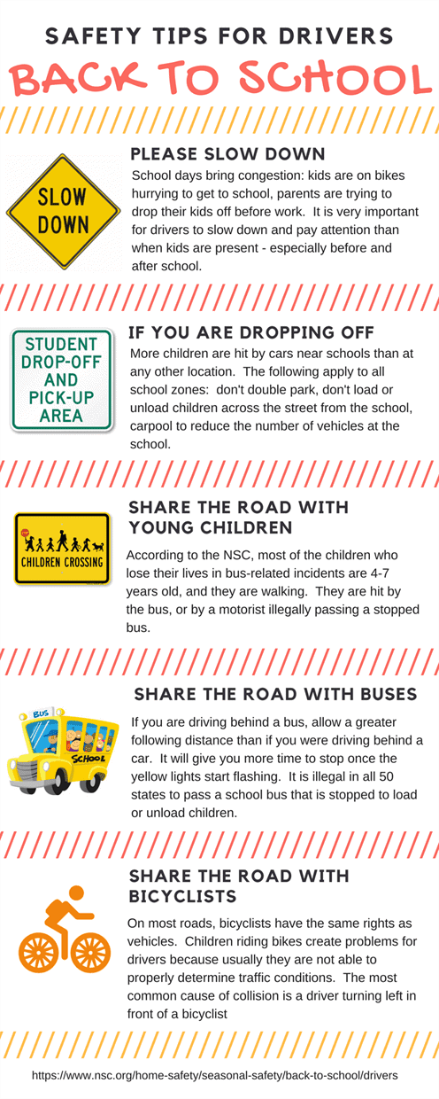 Back to School - Safety Tips for Drivers