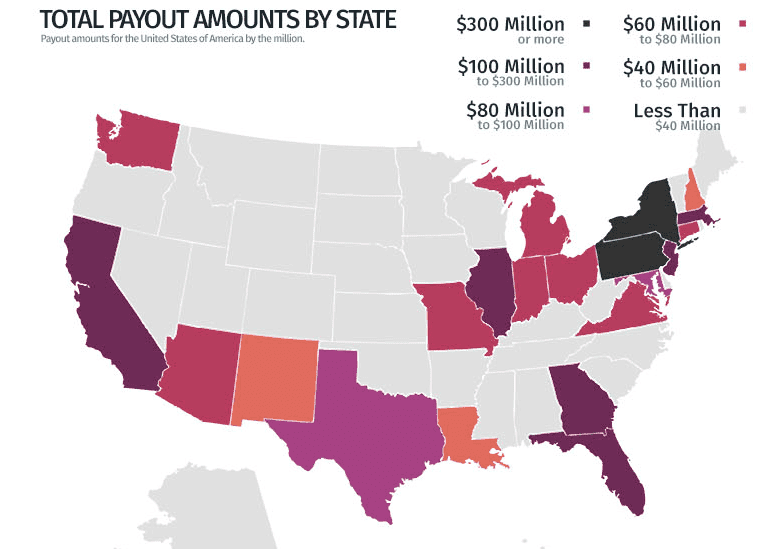 Total medical malpractice payout amounts by state